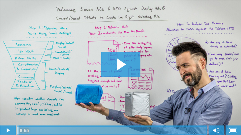 Rand Fishkin Whiteboard Friday